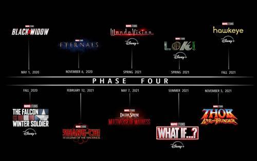 film marvel phase 4 mcu